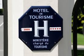 acheter un hôtel